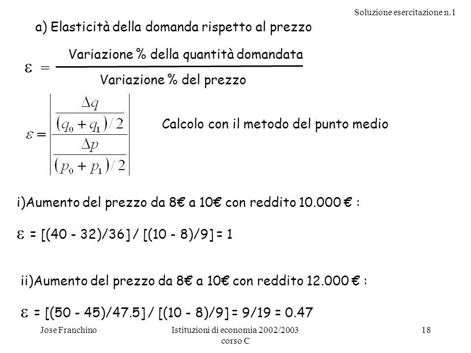 Soluzione esercitazione n.1 Jose FranchinoIstituzioni di economia 2002/2003 corso C 18 Variazione % della quantità domandata Variazione % del prezzo =