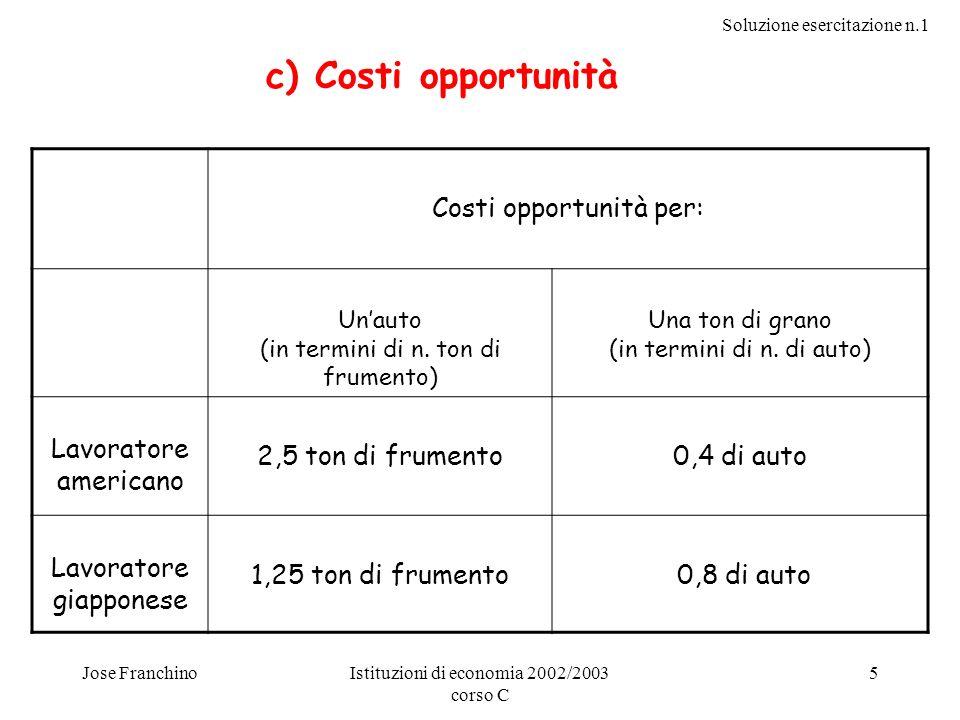 Soluzione esercitazione n.1 Jose FranchinoIstituzioni di economia 2002/2003 corso C 5 Costi opportunità per: Unauto (in termini di n. ton di frumento)