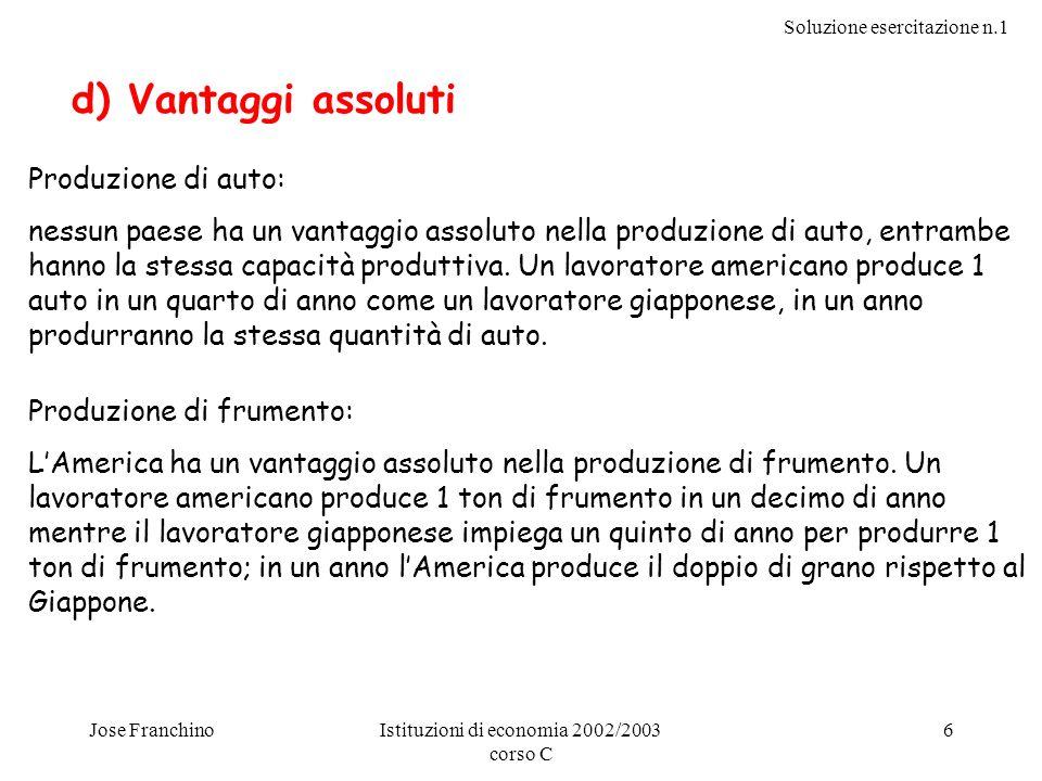 Soluzione esercitazione n.1 Jose FranchinoIstituzioni di economia 2002/2003 corso C 6 Produzione di auto: nessun paese ha un vantaggio assoluto nella