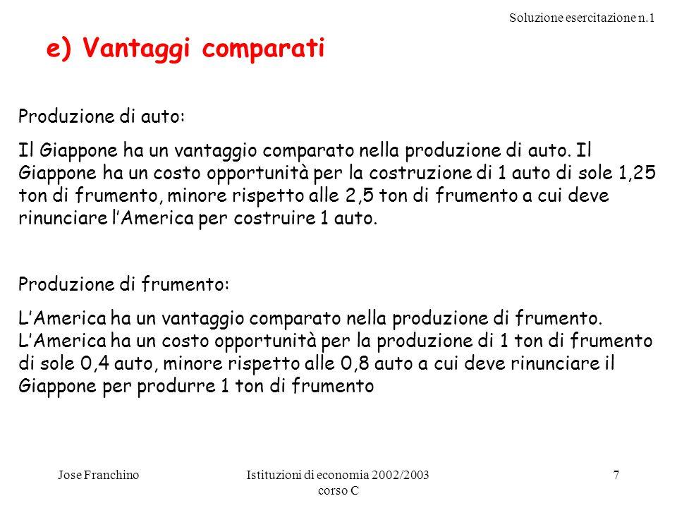 Soluzione esercitazione n.1 Jose FranchinoIstituzioni di economia 2002/2003 corso C 7 e) Vantaggi comparati Produzione di auto: Il Giappone ha un vant