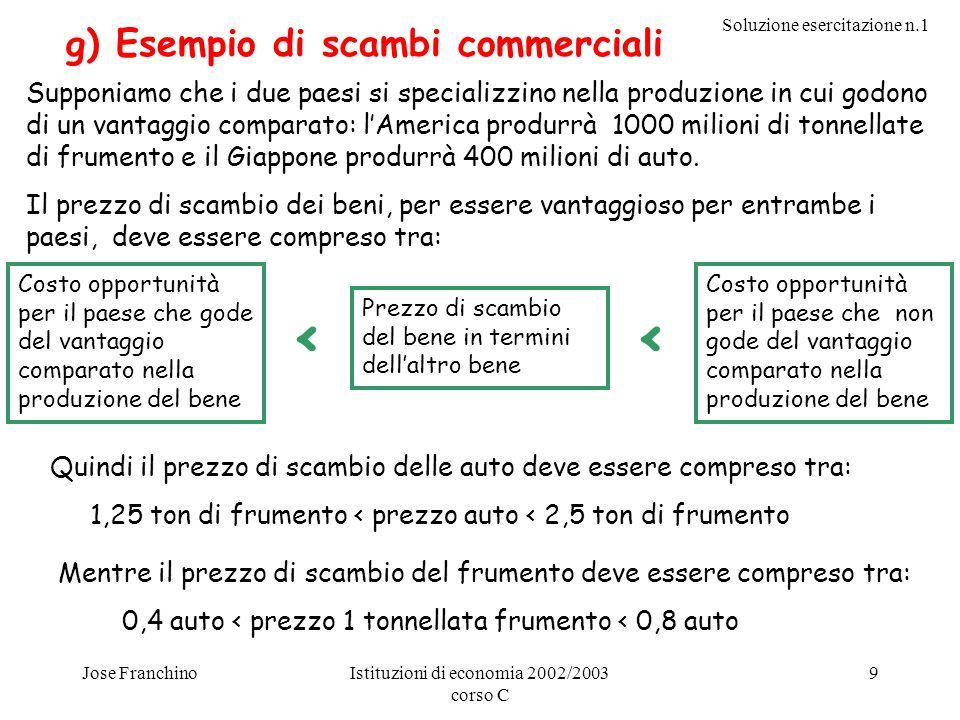 Soluzione esercitazione n.1 Jose FranchinoIstituzioni di economia 2002/2003 corso C 9 g) Esempio di scambi commerciali Supponiamo che i due paesi si s