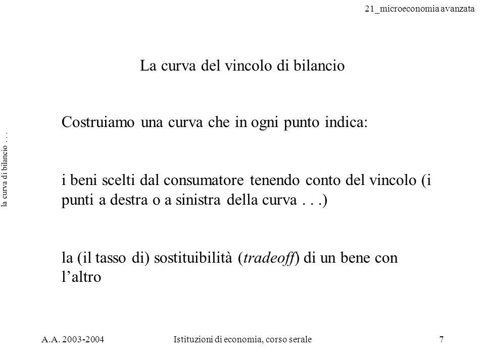 21_microeconomia avanzata A.A.2003-2004Istituzioni di economia, corso serale8...