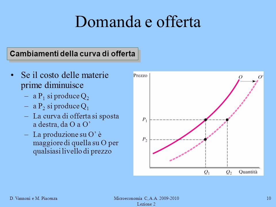 D. Vannoni e M. PiacenzaMicroeconomia C, A.A. 2009-2010 Lezione 2 10 Domanda e offerta Se il costo delle materie prime diminuisce –a P 1 si produce Q