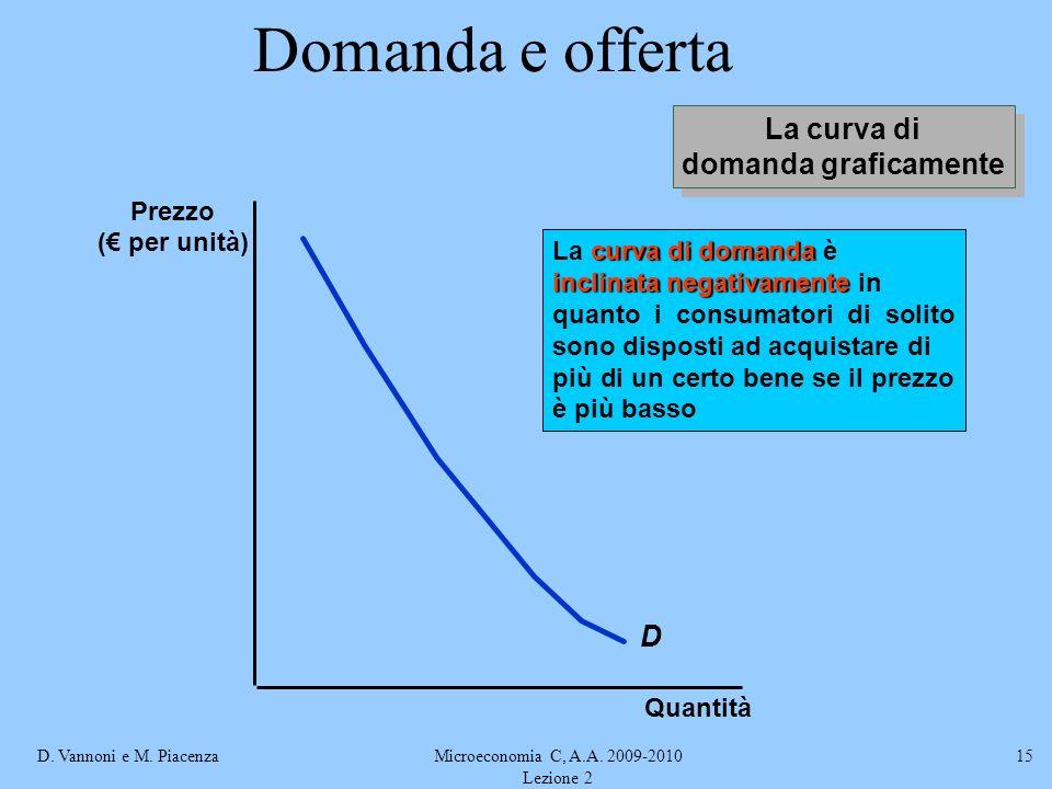 D. Vannoni e M. PiacenzaMicroeconomia C, A.A. 2009-2010 Lezione 2 15 Domanda e offerta D curva di domanda La curva di domanda è inclinata negativament