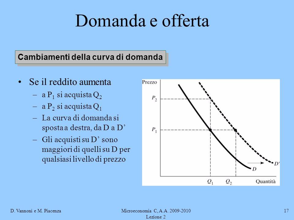 D. Vannoni e M. PiacenzaMicroeconomia C, A.A. 2009-2010 Lezione 2 17 Domanda e offerta Se il reddito aumenta –a P 1 si acquista Q 2 –a P 2 si acquista