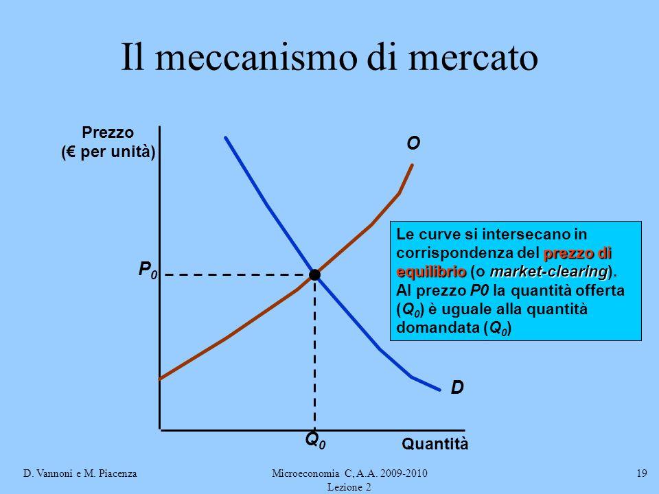 D. Vannoni e M. PiacenzaMicroeconomia C, A.A. 2009-2010 Lezione 2 19 Il meccanismo di mercato Quantità D O P0P0 Q0Q0 Prezzo ( per unità) prezzo di equ