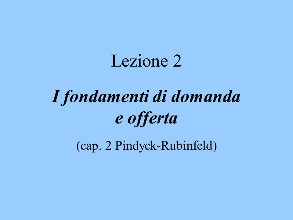 Lezione 2 I fondamenti di domanda e offerta (cap. 2 Pindyck-Rubinfeld)