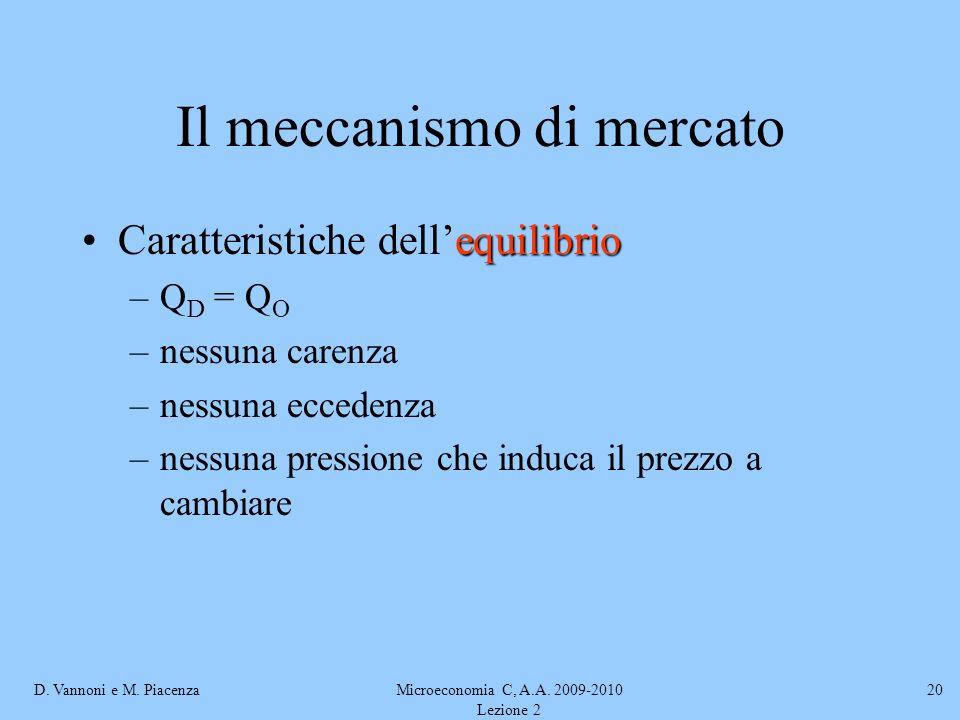 D. Vannoni e M. PiacenzaMicroeconomia C, A.A. 2009-2010 Lezione 2 20 Il meccanismo di mercato equilibrioCaratteristiche dellequilibrio –Q D = Q O –nes