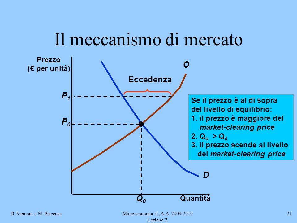 D. Vannoni e M. PiacenzaMicroeconomia C, A.A. 2009-2010 Lezione 2 21 Il meccanismo di mercato Quantità D O P0P0 Q0Q0 Se il prezzo è al di sopra del li