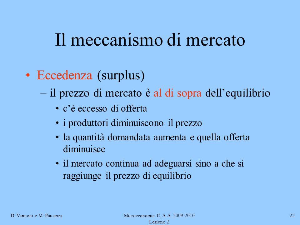 D. Vannoni e M. PiacenzaMicroeconomia C, A.A. 2009-2010 Lezione 2 22 Il meccanismo di mercato Eccedenza (surplus) –il prezzo di mercato è al di sopra