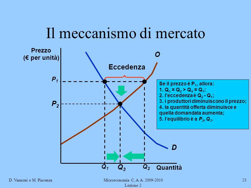 D. Vannoni e M. PiacenzaMicroeconomia C, A.A. 2009-2010 Lezione 2 23 Il meccanismo di mercato D O Q1Q1 Se il prezzo è P 1, allora: 1. Q o = Q 2 > Q d