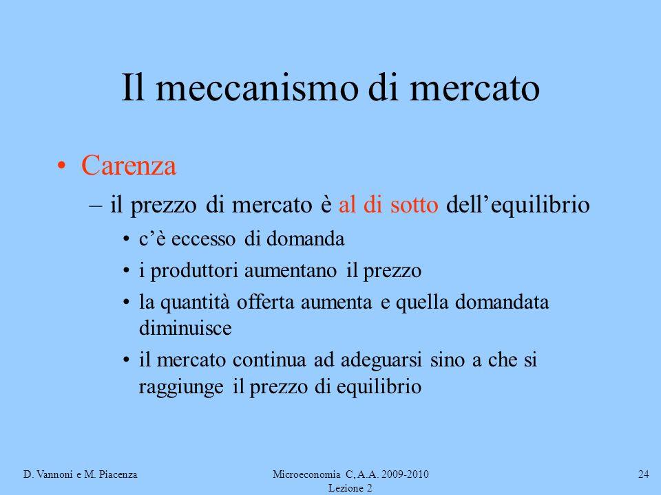 D. Vannoni e M. PiacenzaMicroeconomia C, A.A. 2009-2010 Lezione 2 24 Il meccanismo di mercato Carenza –il prezzo di mercato è al di sotto dellequilibr