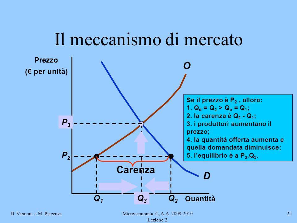 D. Vannoni e M. PiacenzaMicroeconomia C, A.A. 2009-2010 Lezione 2 25 Il meccanismo di mercato D O Q1Q1 Q2Q2 P2P2 Carenza Quantità Prezzo ( per unità)