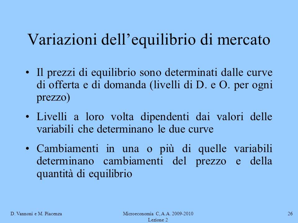 D. Vannoni e M. PiacenzaMicroeconomia C, A.A. 2009-2010 Lezione 2 26 Variazioni dellequilibrio di mercato Il prezzi di equilibrio sono determinati dal