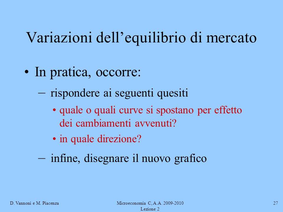 D. Vannoni e M. PiacenzaMicroeconomia C, A.A. 2009-2010 Lezione 2 27 Variazioni dellequilibrio di mercato In pratica, occorre: – rispondere ai seguent