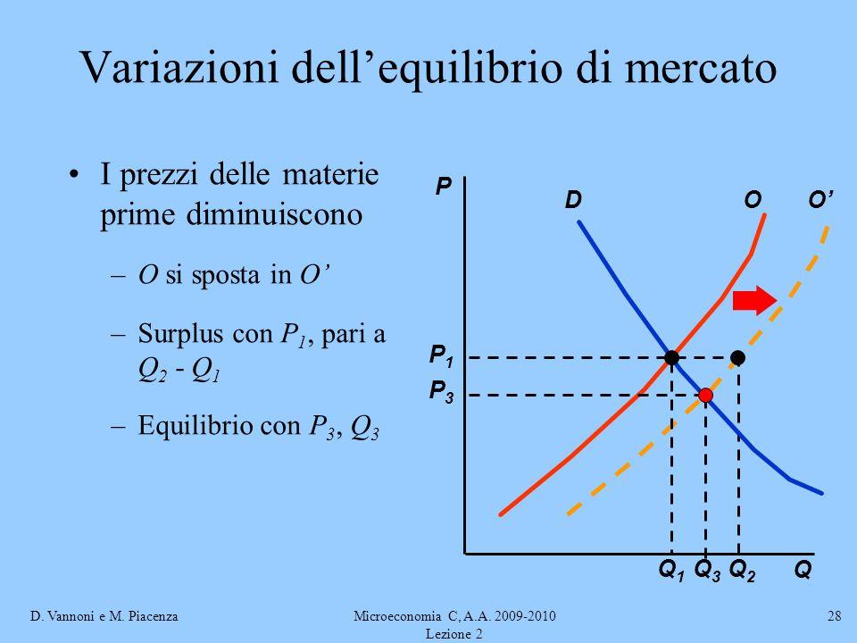 D. Vannoni e M. PiacenzaMicroeconomia C, A.A. 2009-2010 Lezione 2 28 Variazioni dellequilibrio di mercato I prezzi delle materie prime diminuiscono –O