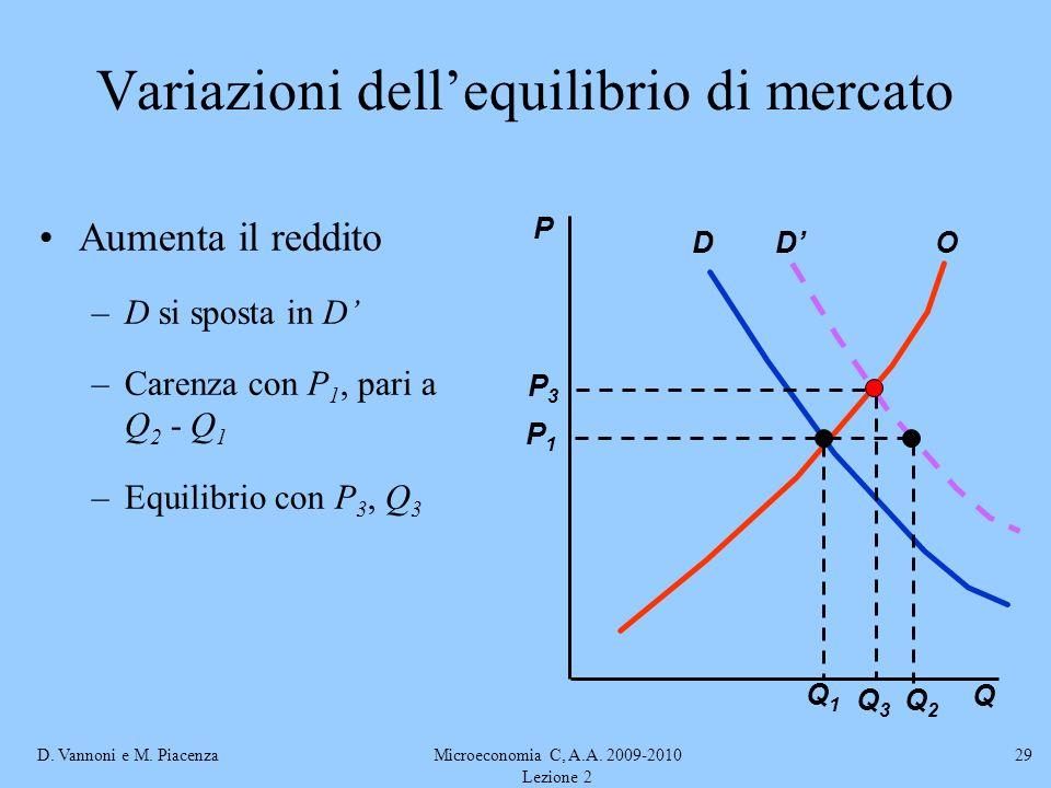 D. Vannoni e M. PiacenzaMicroeconomia C, A.A. 2009-2010 Lezione 2 29 Variazioni dellequilibrio di mercato Aumenta il reddito –D si sposta in D –Carenz
