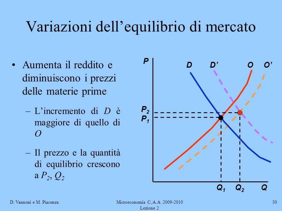 D. Vannoni e M. PiacenzaMicroeconomia C, A.A. 2009-2010 Lezione 2 30 Variazioni dellequilibrio di mercato Aumenta il reddito e diminuiscono i prezzi d