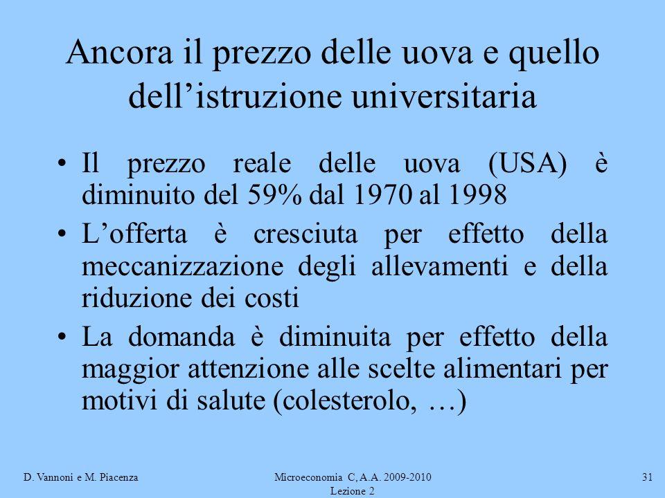 D. Vannoni e M. PiacenzaMicroeconomia C, A.A. 2009-2010 Lezione 2 31 Ancora il prezzo delle uova e quello dellistruzione universitaria Il prezzo reale