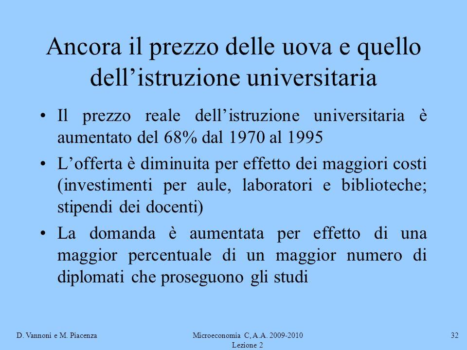 D. Vannoni e M. PiacenzaMicroeconomia C, A.A. 2009-2010 Lezione 2 32 Ancora il prezzo delle uova e quello dellistruzione universitaria Il prezzo reale