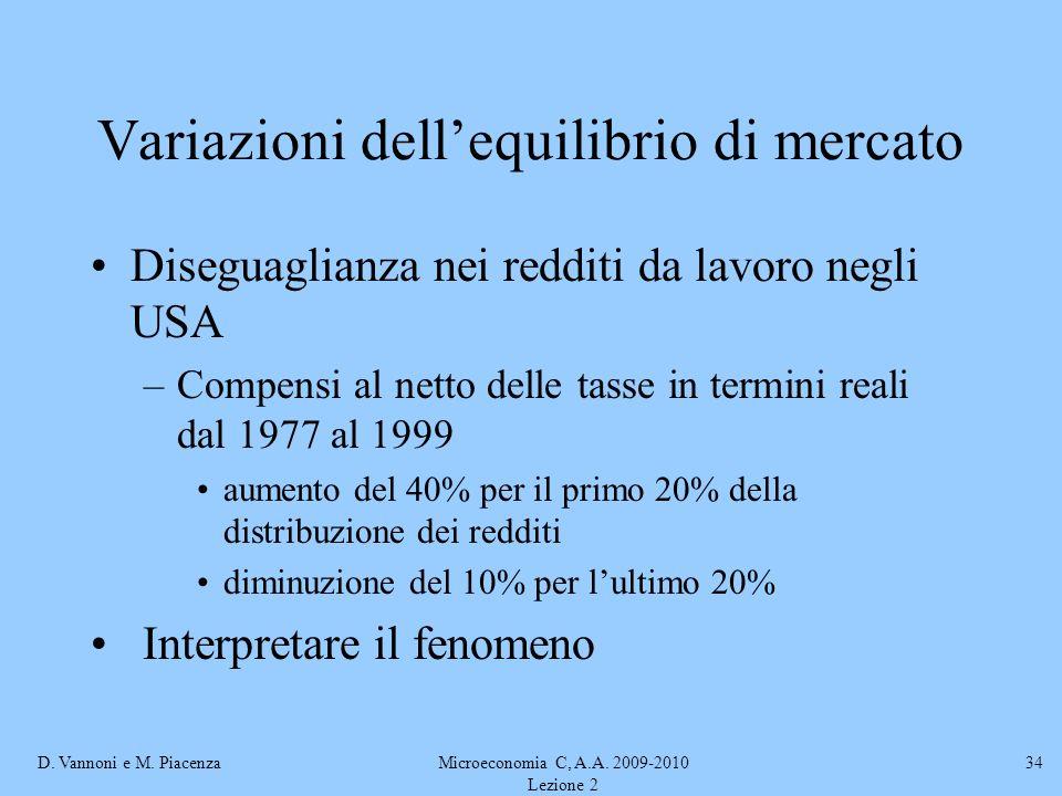 D. Vannoni e M. PiacenzaMicroeconomia C, A.A. 2009-2010 Lezione 2 34 Variazioni dellequilibrio di mercato Diseguaglianza nei redditi da lavoro negli U