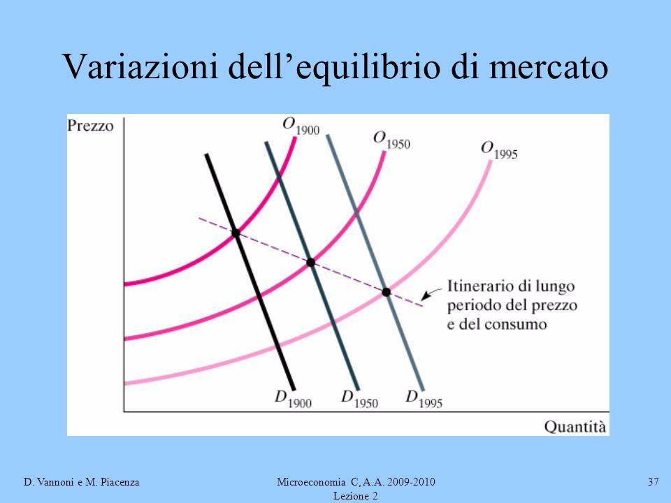 D. Vannoni e M. PiacenzaMicroeconomia C, A.A. 2009-2010 Lezione 2 37 Variazioni dellequilibrio di mercato