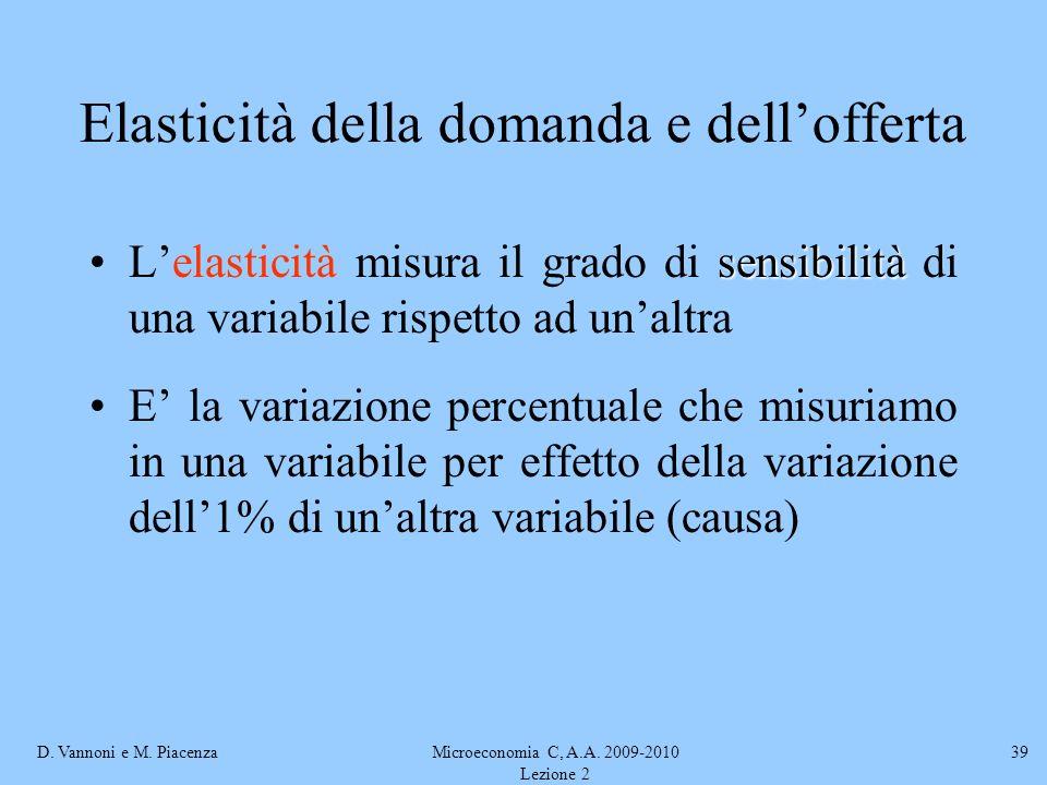 D. Vannoni e M. PiacenzaMicroeconomia C, A.A. 2009-2010 Lezione 2 39 Elasticità della domanda e dellofferta sensibilitàLelasticità misura il grado di
