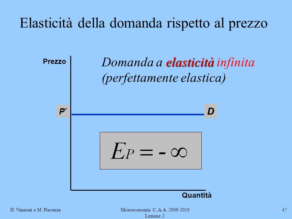 D. Vannoni e M. PiacenzaMicroeconomia C, A.A. 2009-2010 Lezione 2 47 Elasticità della domanda rispetto al prezzo D P*P* Quantità Prezzo elasticità Dom