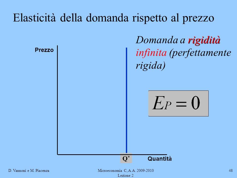 D. Vannoni e M. PiacenzaMicroeconomia C, A.A. 2009-2010 Lezione 2 48 Elasticità della domanda rispetto al prezzo Q*Q* Quantità Prezzo rigidità Domanda
