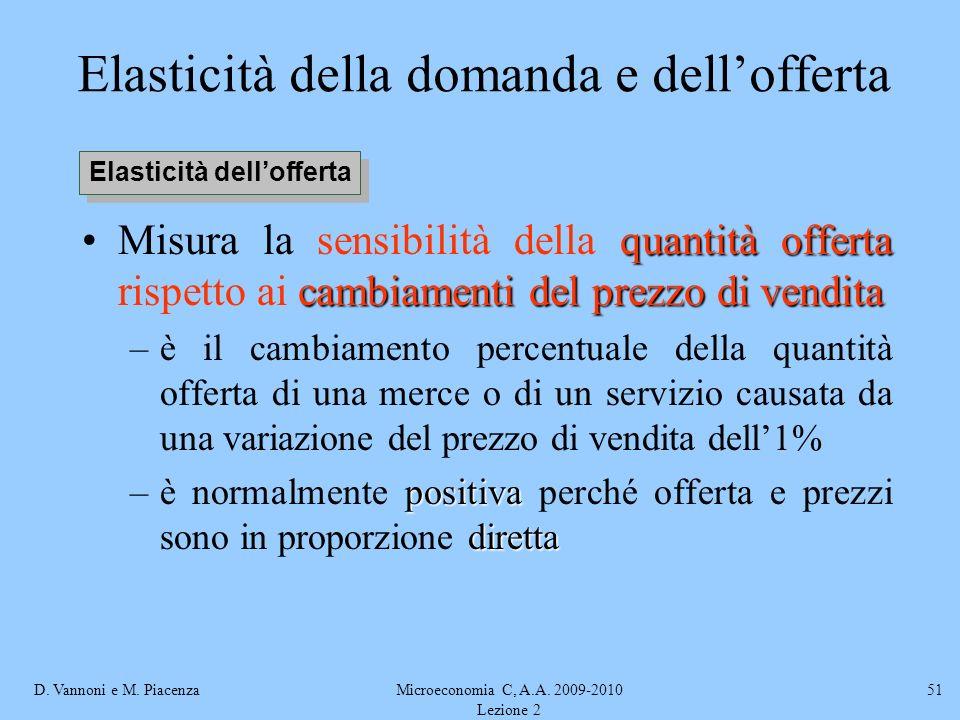 D. Vannoni e M. PiacenzaMicroeconomia C, A.A. 2009-2010 Lezione 2 51 Elasticità della domanda e dellofferta quantità offerta cambiamenti del prezzo di