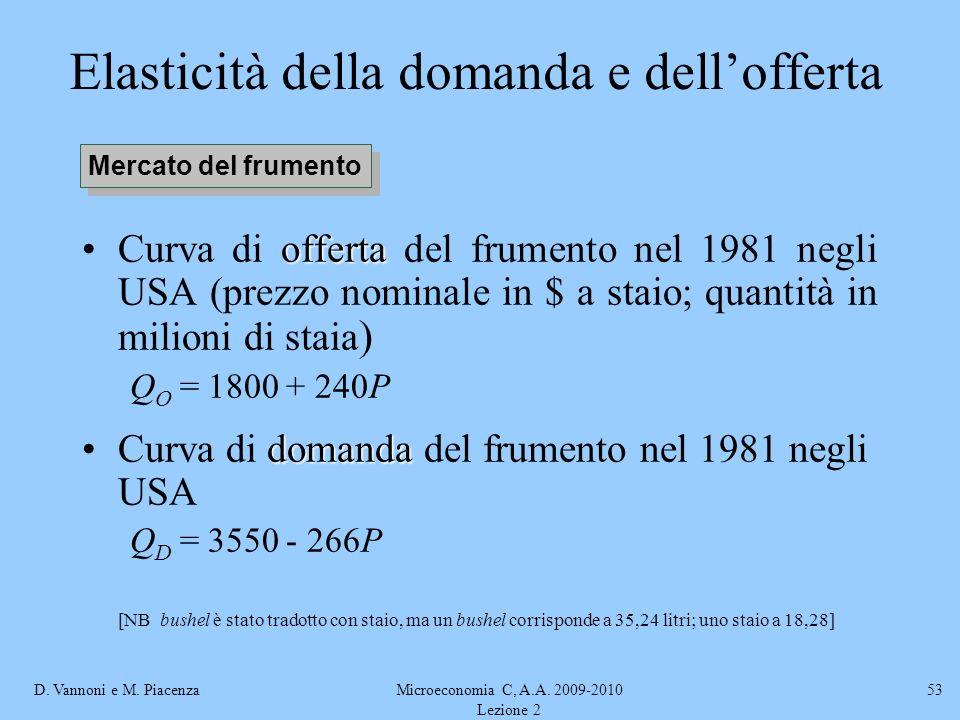 D. Vannoni e M. PiacenzaMicroeconomia C, A.A. 2009-2010 Lezione 2 53 Elasticità della domanda e dellofferta offertaCurva di offerta del frumento nel 1