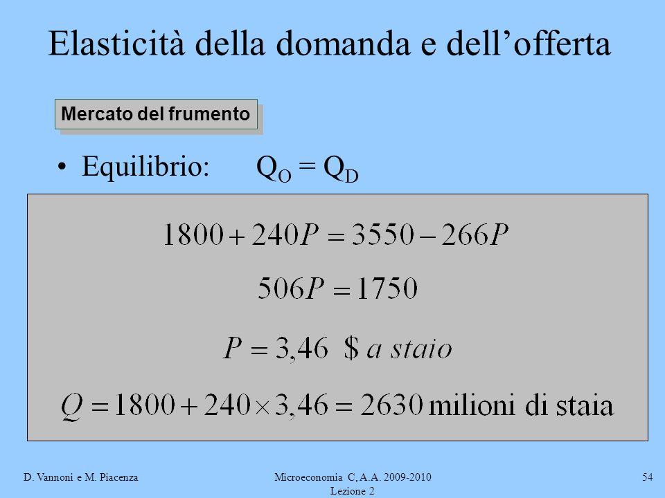 D. Vannoni e M. PiacenzaMicroeconomia C, A.A. 2009-2010 Lezione 2 54 Elasticità della domanda e dellofferta Equilibrio:Q O = Q D Mercato del frumento
