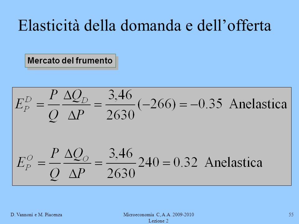 D. Vannoni e M. PiacenzaMicroeconomia C, A.A. 2009-2010 Lezione 2 55 Mercato del frumento Elasticità della domanda e dellofferta