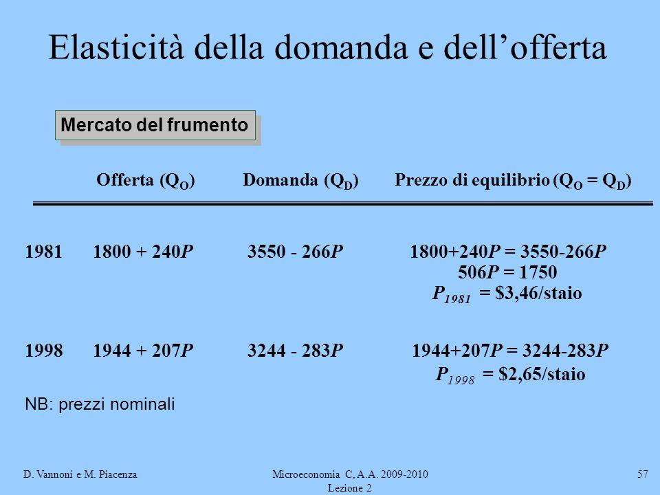 D. Vannoni e M. PiacenzaMicroeconomia C, A.A. 2009-2010 Lezione 2 57 Elasticità della domanda e dellofferta Mercato del frumento 1981 1800 + 240P3550