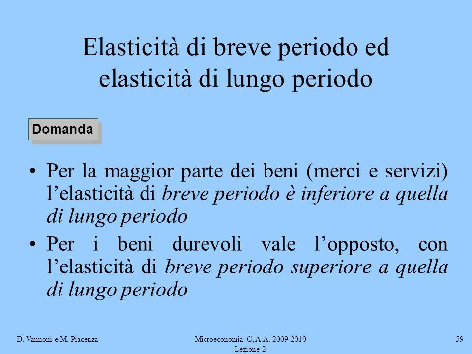 D. Vannoni e M. PiacenzaMicroeconomia C, A.A. 2009-2010 Lezione 2 59 Elasticità di breve periodo ed elasticità di lungo periodo Per la maggior parte d