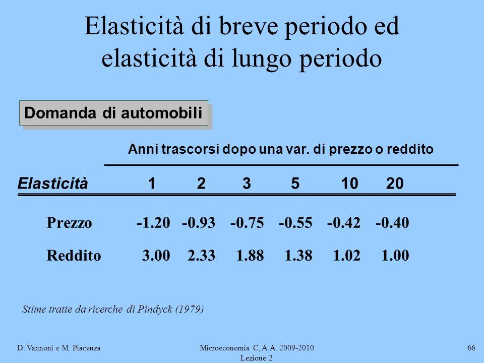 D. Vannoni e M. PiacenzaMicroeconomia C, A.A. 2009-2010 Lezione 2 66 Elasticità di breve periodo ed elasticità di lungo periodo Domanda di automobili