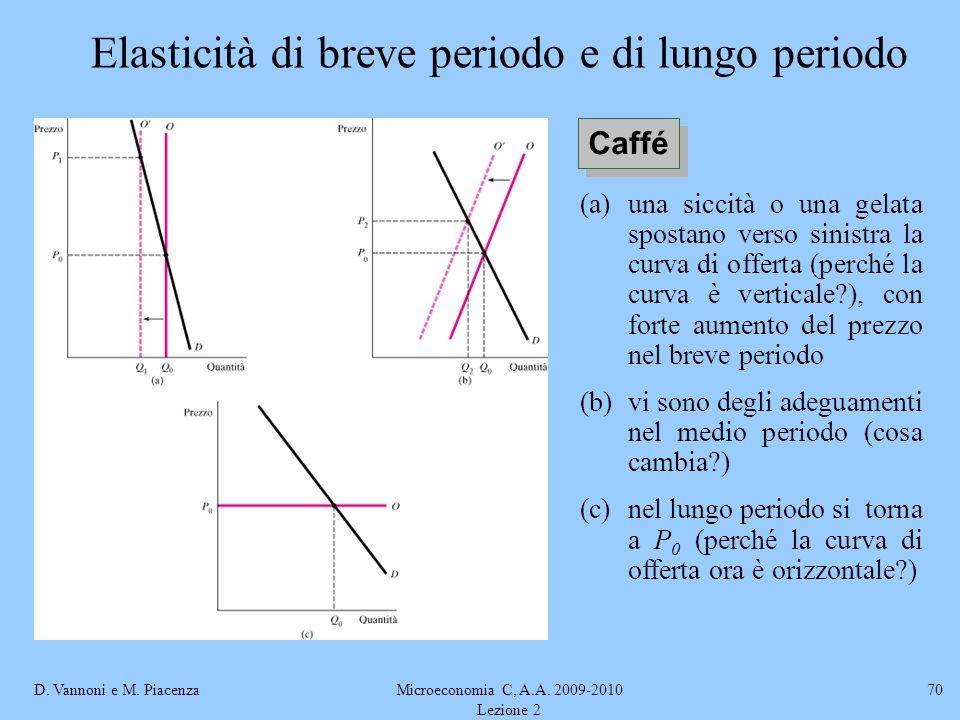 D. Vannoni e M. PiacenzaMicroeconomia C, A.A. 2009-2010 Lezione 2 70 Elasticità di breve periodo e di lungo periodo Caffé (a)una siccità o una gelata
