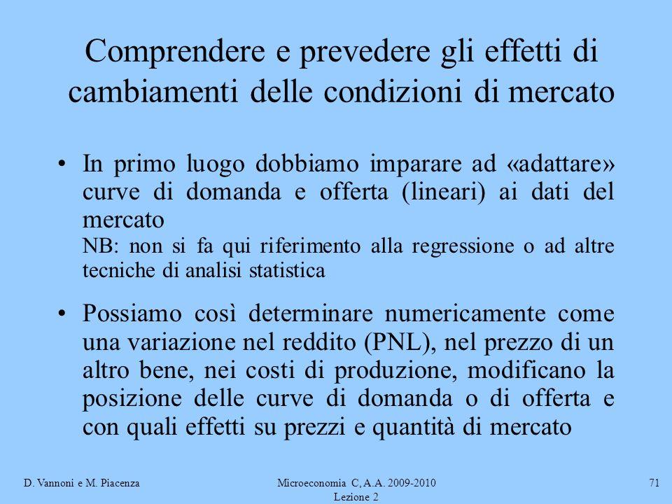 D. Vannoni e M. PiacenzaMicroeconomia C, A.A. 2009-2010 Lezione 2 71 Comprendere e prevedere gli effetti di cambiamenti delle condizioni di mercato In