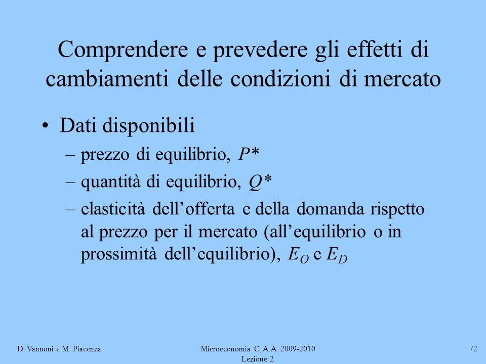 D. Vannoni e M. PiacenzaMicroeconomia C, A.A. 2009-2010 Lezione 2 72 Dati disponibili –prezzo di equilibrio, P* –quantità di equilibrio, Q* –elasticit