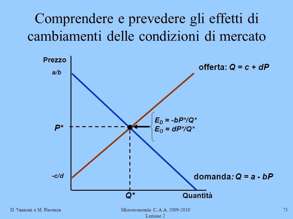 D. Vannoni e M. PiacenzaMicroeconomia C, A.A. 2009-2010 Lezione 2 73 domanda: Q = a - bP a/b offerta: Q = c + dP -c/d P* Q* E D = -bP*/Q* E O = dP*/Q*