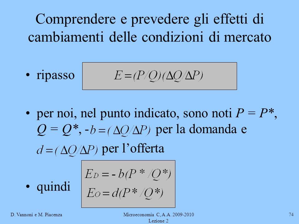 D. Vannoni e M. PiacenzaMicroeconomia C, A.A. 2009-2010 Lezione 2 74 Comprendere e prevedere gli effetti di cambiamenti delle condizioni di mercato ri