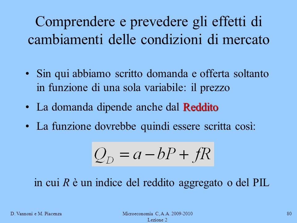 D. Vannoni e M. PiacenzaMicroeconomia C, A.A. 2009-2010 Lezione 2 80 Comprendere e prevedere gli effetti di cambiamenti delle condizioni di mercato Si