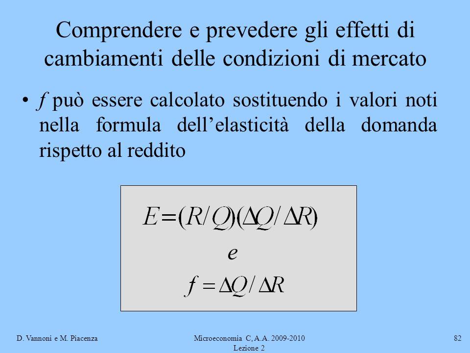 D. Vannoni e M. PiacenzaMicroeconomia C, A.A. 2009-2010 Lezione 2 82 Comprendere e prevedere gli effetti di cambiamenti delle condizioni di mercato f