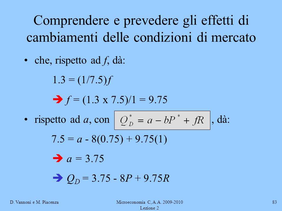 D. Vannoni e M. PiacenzaMicroeconomia C, A.A. 2009-2010 Lezione 2 83 Comprendere e prevedere gli effetti di cambiamenti delle condizioni di mercato ch