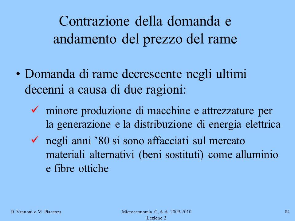 D. Vannoni e M. PiacenzaMicroeconomia C, A.A. 2009-2010 Lezione 2 84 Contrazione della domanda e andamento del prezzo del rame Domanda di rame decresc