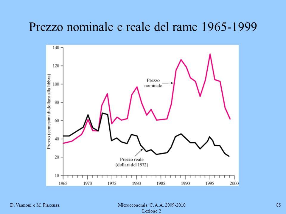 D. Vannoni e M. PiacenzaMicroeconomia C, A.A. 2009-2010 Lezione 2 85 Prezzo nominale e reale del rame 1965-1999