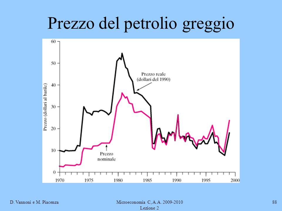 D. Vannoni e M. PiacenzaMicroeconomia C, A.A. 2009-2010 Lezione 2 88 Prezzo del petrolio greggio