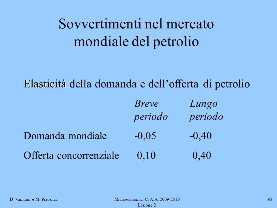 D. Vannoni e M. PiacenzaMicroeconomia C, A.A. 2009-2010 Lezione 2 90 Elasticità Elasticità della domanda e dellofferta di petrolio BreveLungo periodop
