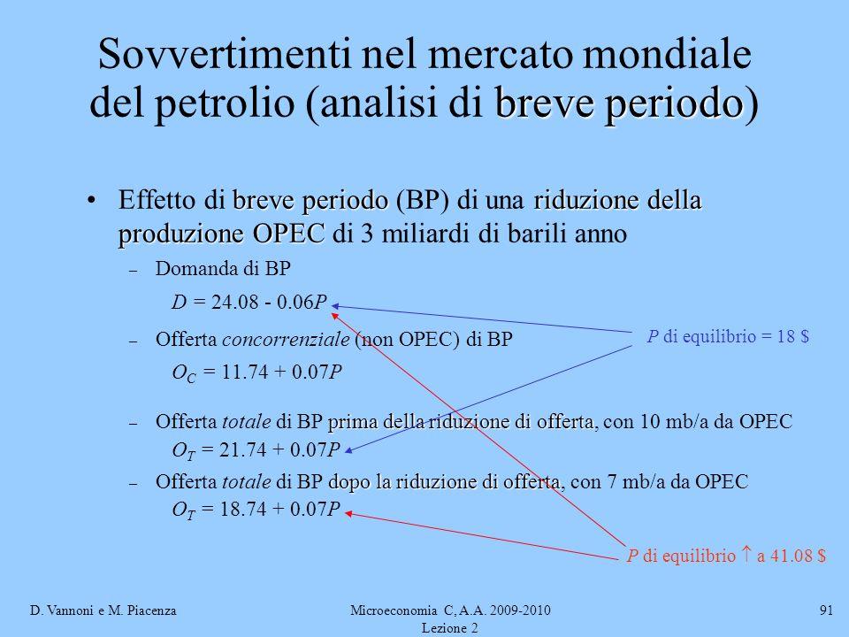 D. Vannoni e M. PiacenzaMicroeconomia C, A.A. 2009-2010 Lezione 2 91 breve periodo Sovvertimenti nel mercato mondiale del petrolio (analisi di breve p