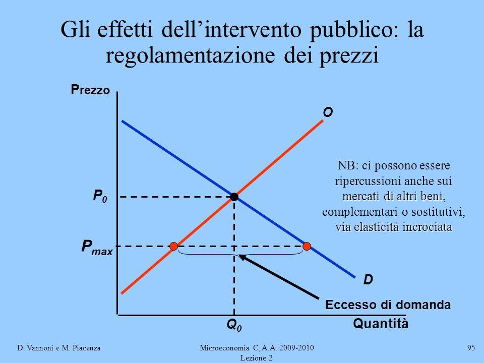 D. Vannoni e M. PiacenzaMicroeconomia C, A.A. 2009-2010 Lezione 2 95 Gli effetti dellintervento pubblico: la regolamentazione dei prezzi D Quantità P